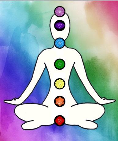 Bella Luna: Spiritual Life Coach, Healer & Mystic - Chakras